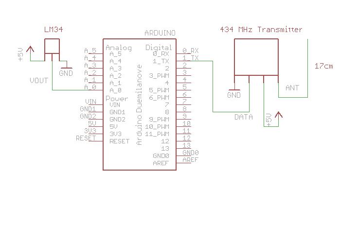 Transceiver Circuit Diagram | Xbee Wiring Diagrams Wiring Diagram