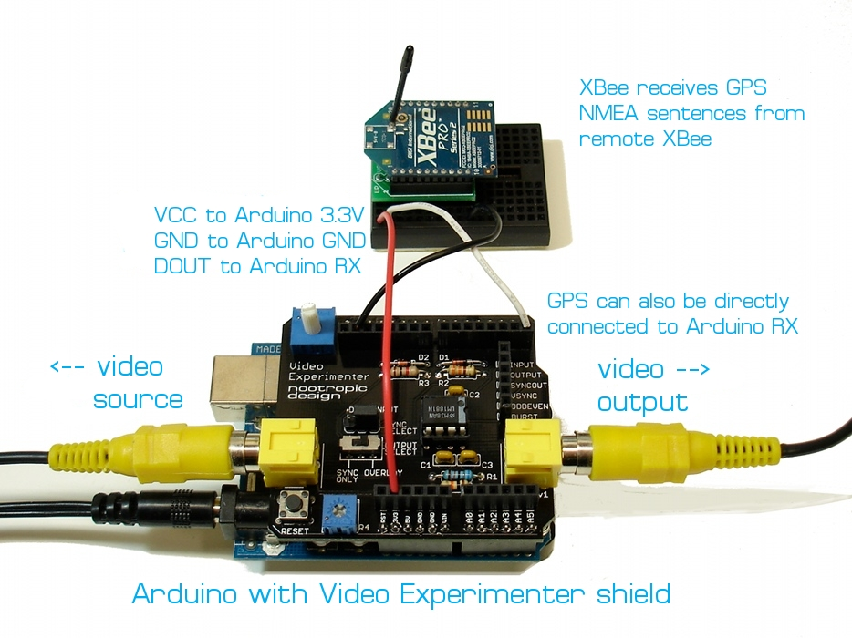 Arduino Telemetry Projects