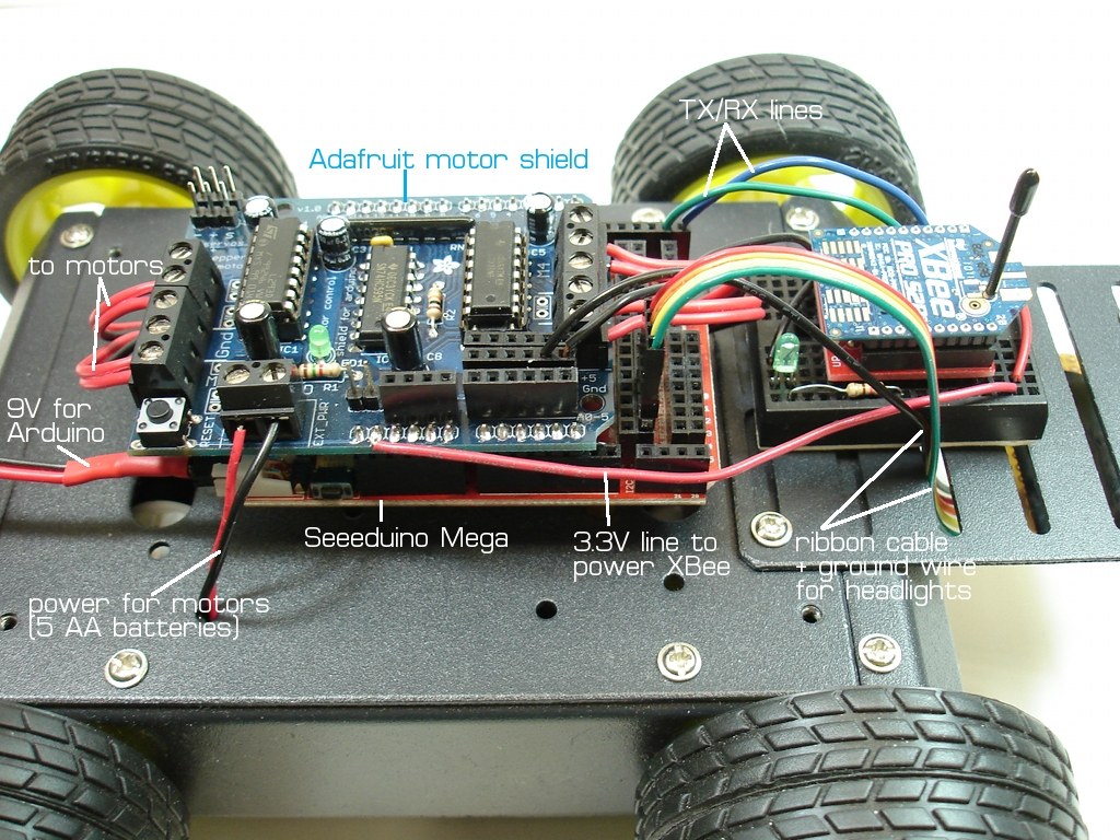 Wireless Robotics Platform with XBee Remote Control